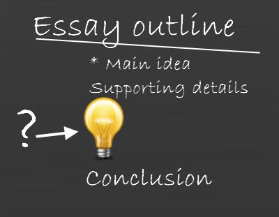 plagiarism essay outline